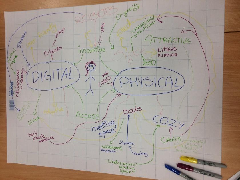 Digital vs Physical space. Photo by Elīna Sniedze.